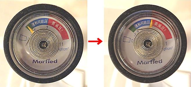 加圧ポンプの効果
